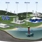 <!--:ro-->Ce ascund autoritatile sub deviza mixului energetic si a securitatii energetice?<!--:-->