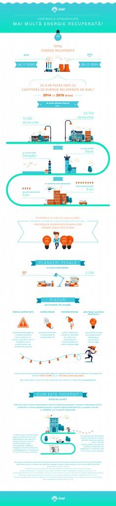 infografic-enel-17-dec